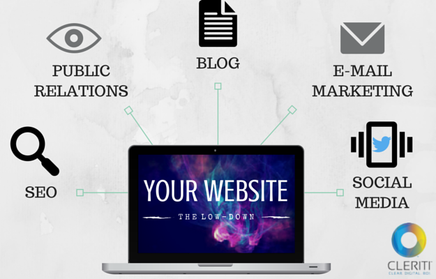 Why Designing Inbound Websites Isn't Magic
