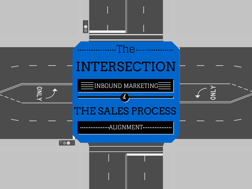 The Intersection between Inbound Marketing and your Sales Process