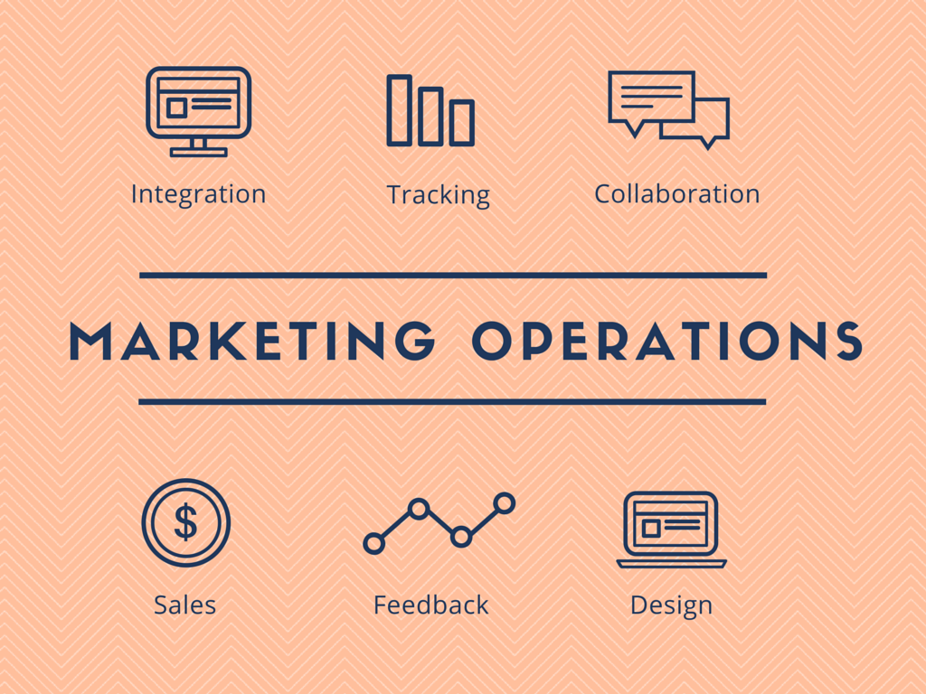 marketing and direct to customer operations strategy Want operations to be able to meet customer needs under any circumstances   actions taken within its operations have a direct impact on the basis on which an   ization's operations strategy should be linked to its marketing strategy by.