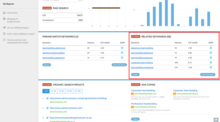 Team_Building_Adventures__keyword____SEMrush_overview_for_keyword.png