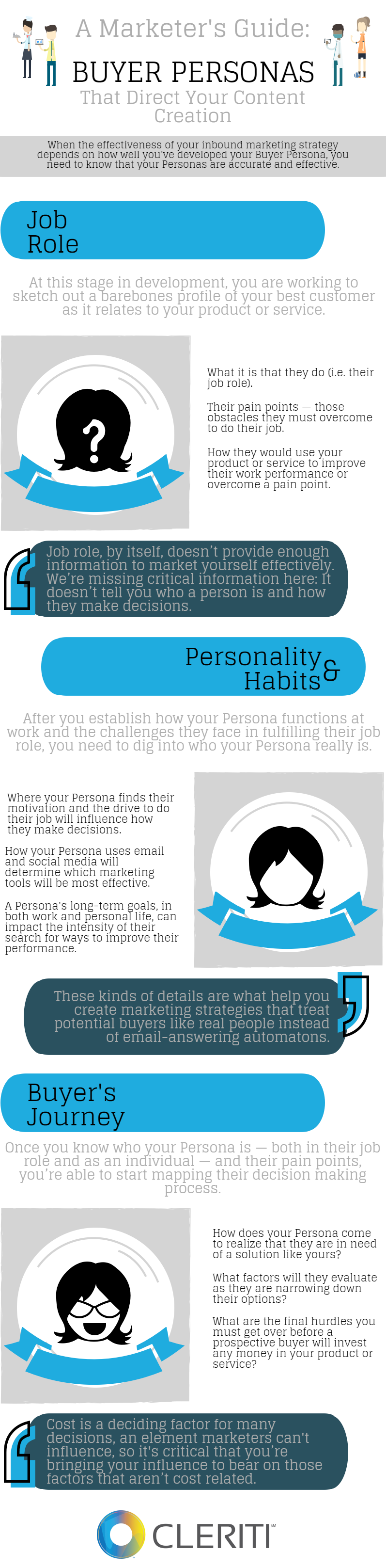 Persona Content Mapping Infographic
