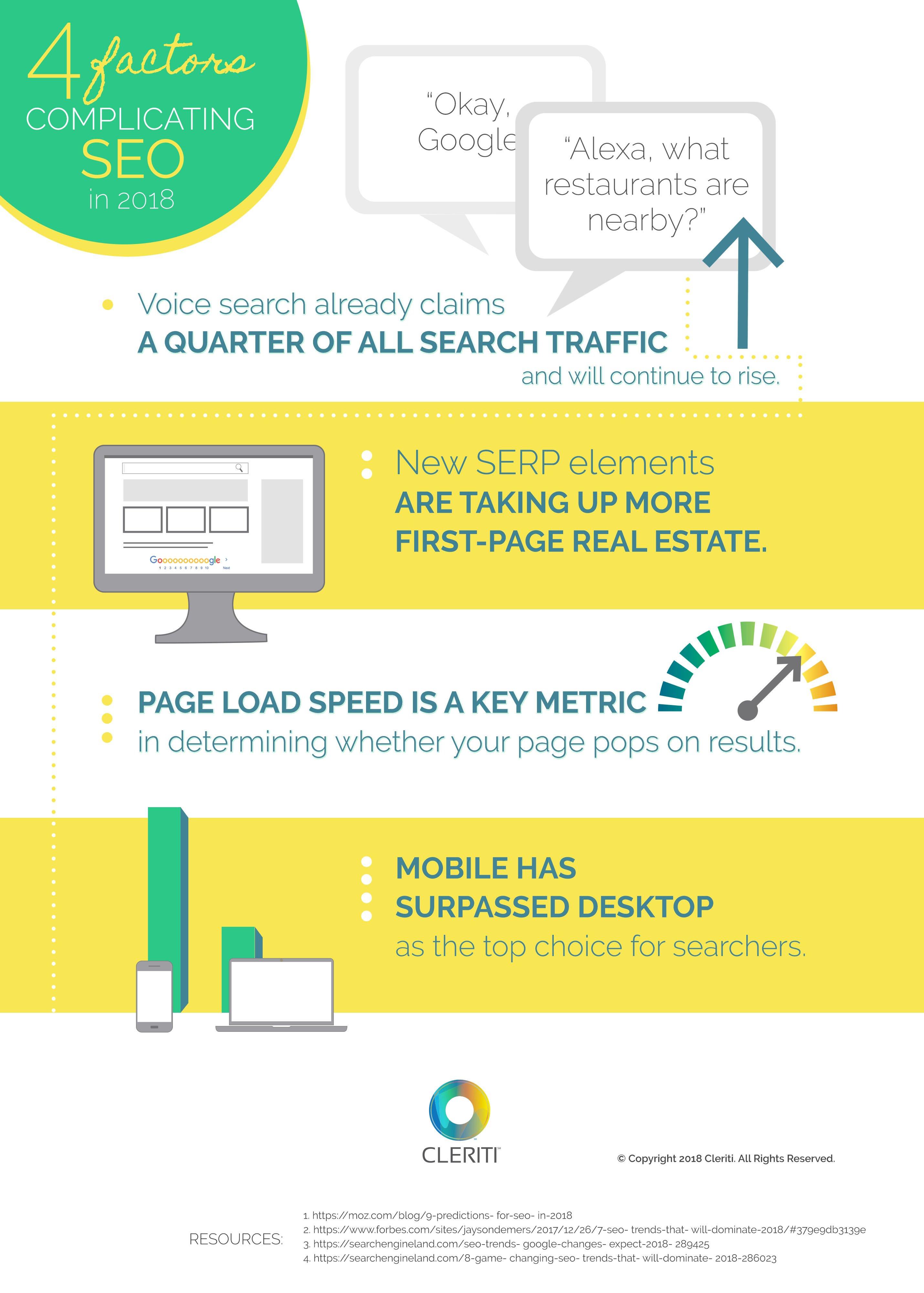 infographic-SEO_APRIL