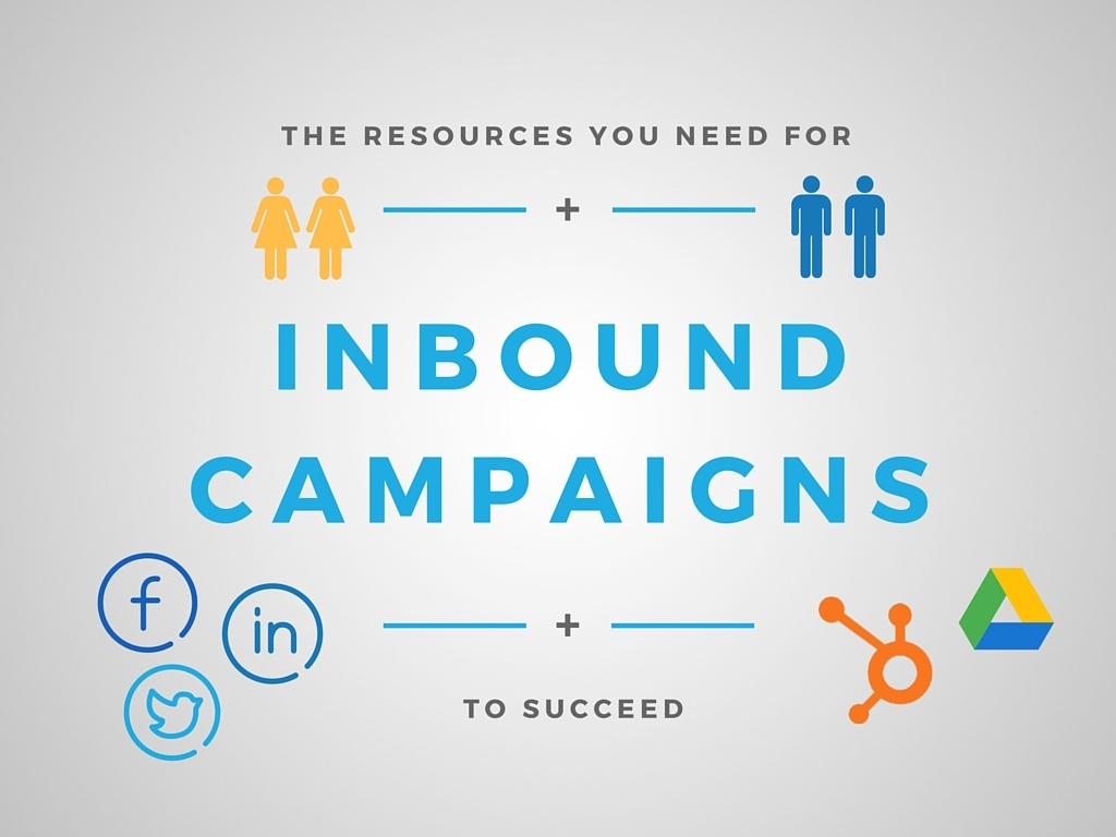 What Resources Will I Need to Plan an Inbound Marketing Campaign?