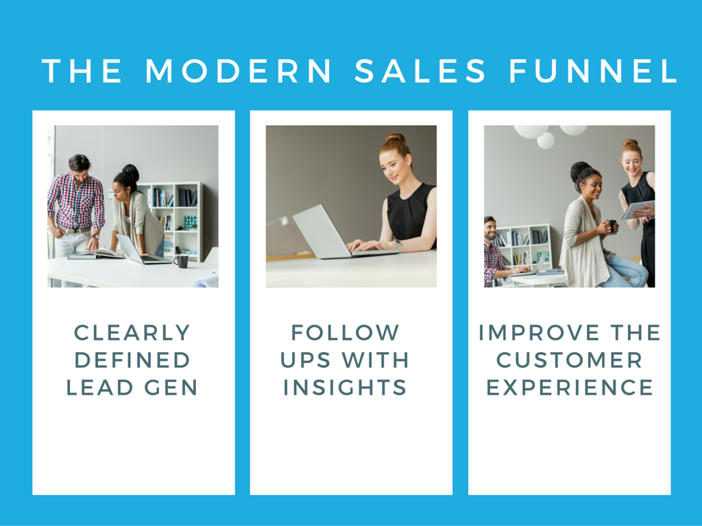 What Should the Modern Marketing and Sales Funnel Look Like? The Cleriti Team Weighs In.
