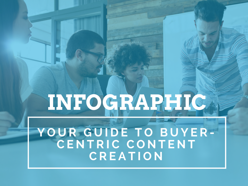Infographic Guide: Directing Content Creation with Buyer Personas