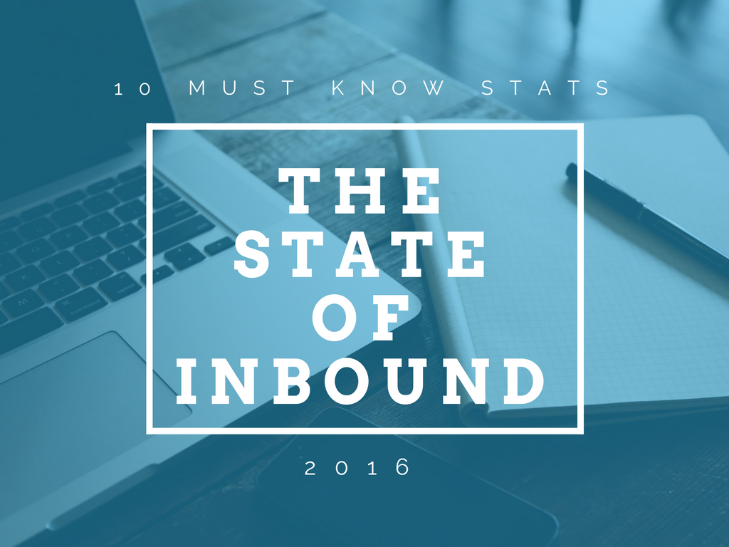 10 Stats You Should Know about the State of Inbound Marketing 2016