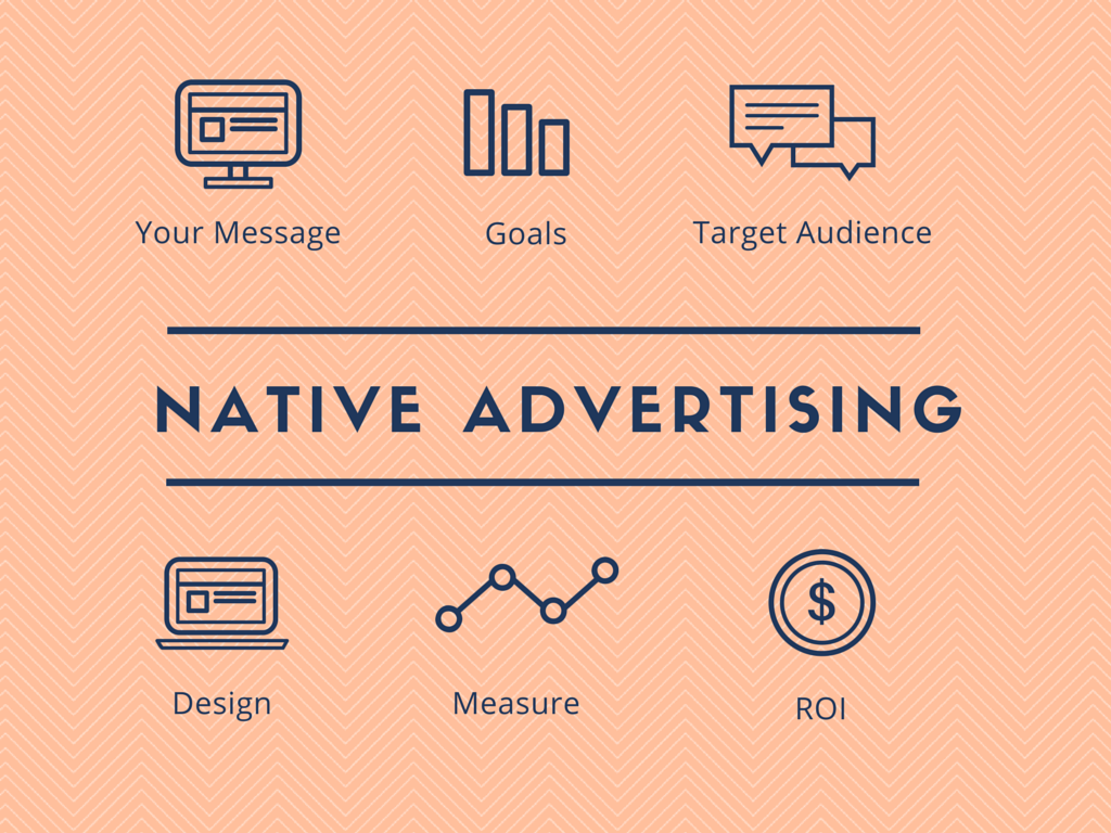 Native Advertising is...What?